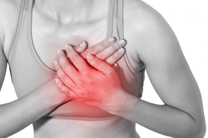 Breast pain and breast cancer
